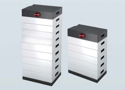 New Solar Battery Installation